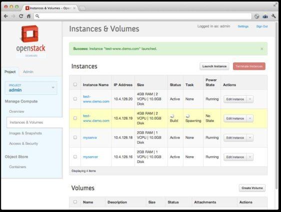 OpenStack dashboard