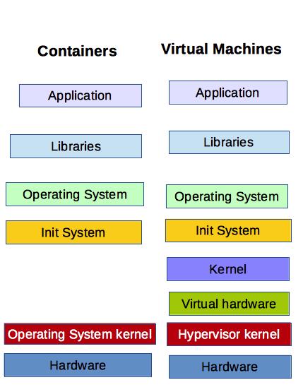 kernel-vm